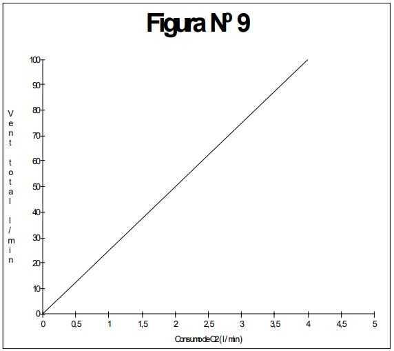 Ejercicio físico: Consumo de oxígeno
